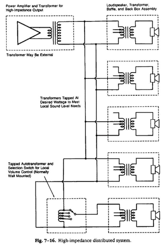 Constant Voltage 70 Volt Audio Systems, 70 Volt Speaker Wiring Diagram